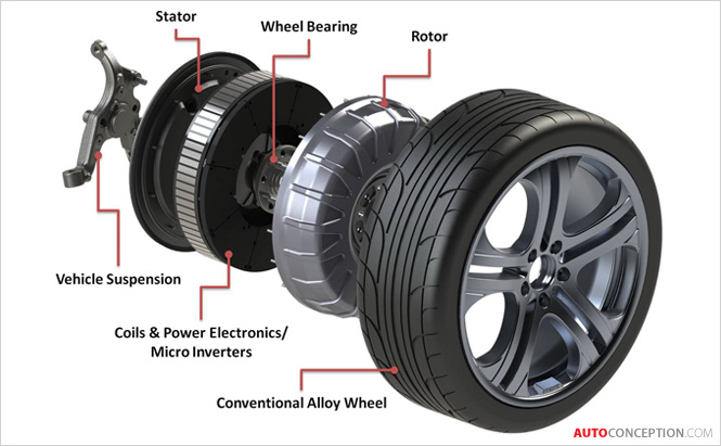 Protean-Electric-In-Wheel-Electric-Drive-System-Car-Design-Engineering