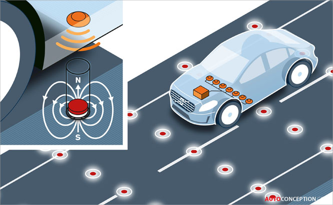 Magnetic-roads-to-guide-self-driving-cars-technology-volvo