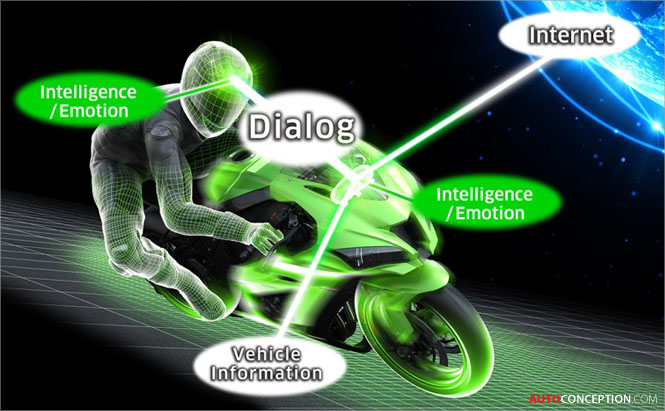 Kawasaki to Start Developing Motorcycles with 'Artificial